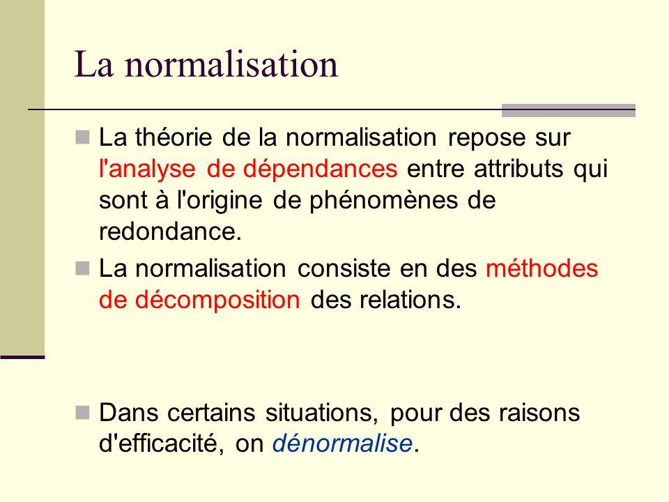 La normalisation La théorie de la normalisation repose sur l'analyse de dépendances entre attributs qui sont à l'origine de phénomènes de redondance.