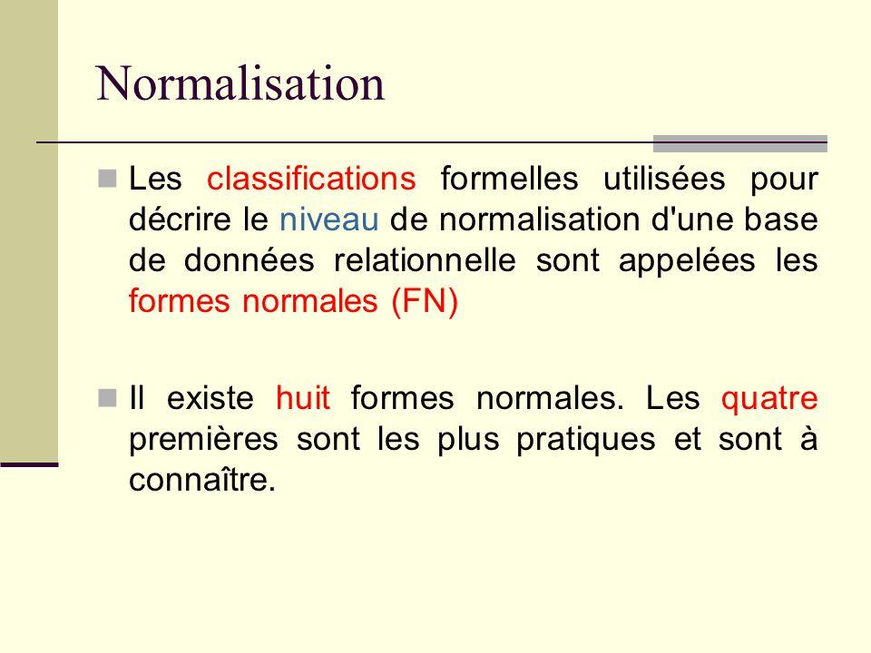 Normalisation Les classifications formelles utilisées pour décrire le niveau de normalisation d'une base de données relationnelle sont appelées les fo