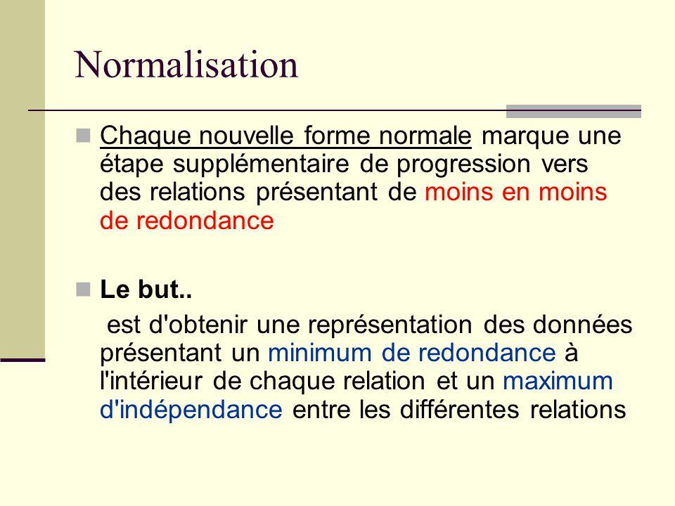 Normalisation Chaque nouvelle forme normale marque une étape supplémentaire de progression vers des relations présentant de moins en moins de redondan