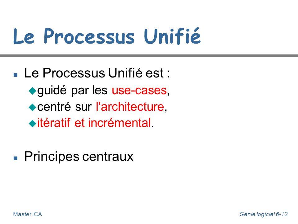 Génie logiciel 6-11Master ICA le Processus Unifié ou Unified Software Development Process (USDP) n Processus du domaine public pour le développement O
