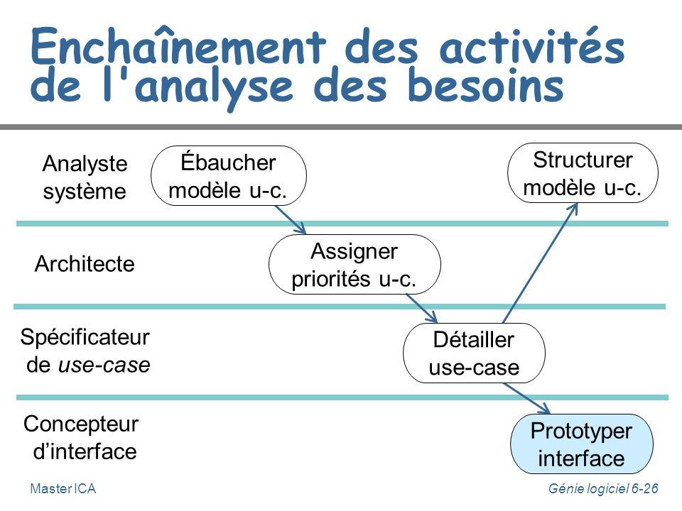 Génie logiciel 6-25Master ICA Description détaillée des use-cases n Cette activité fait suite à l'établissement des priorités sur les use-cases. n Un