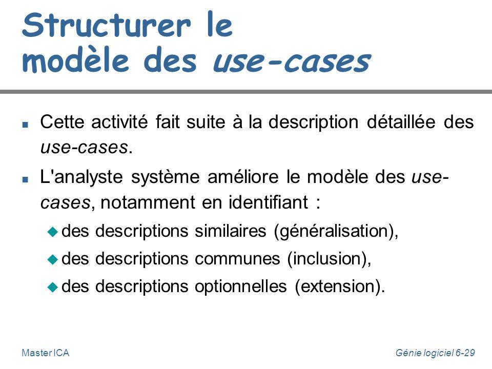 Génie logiciel 6-28Master ICA Enchaînement des activités de l'analyse des besoins Architecte Concepteur dinterface Analyste système Spécificateur de u