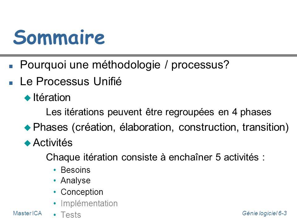 Génie logiciel 6-3Master ICA Sommaire n Pourquoi une méthodologie / processus.