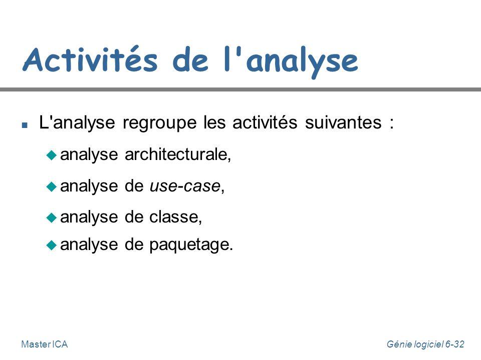 Génie logiciel 6-31Master ICA Activité - Analyse