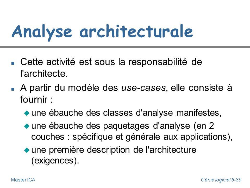 Génie logiciel 6-34Master ICA Enchaînement des activités de l'analyse Architecte Ingénieur de composants Ingénieur de use-case Analyse architecturale