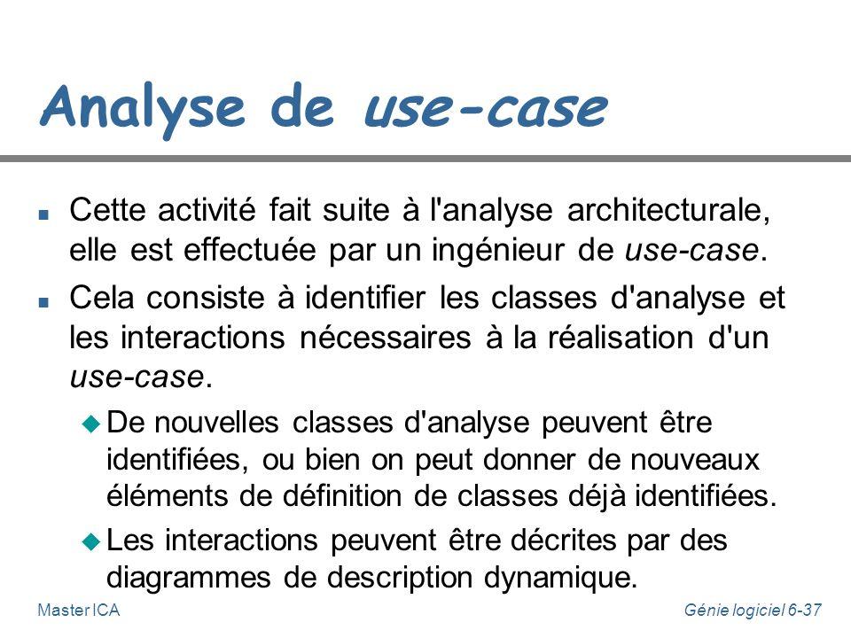 Génie logiciel 6-36Master ICA Enchaînement des activités de l'analyse Architecte Ingénieur de composants Ingénieur de use-case Analyse architecturale