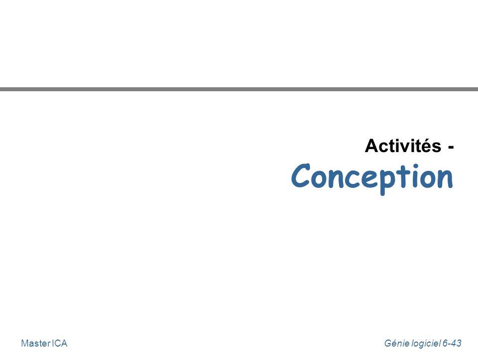 Génie logiciel 6-42Master ICA Organisation en phases, itérations et activités Répartition du travail en phases, itérations et activités principales Be