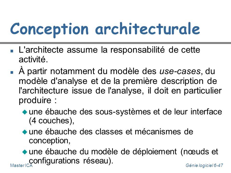 Génie logiciel 6-46Master ICA Enchaînement des activités de conception Architecte Ingénieur de composants Ingénieur de use-case Conception architectur