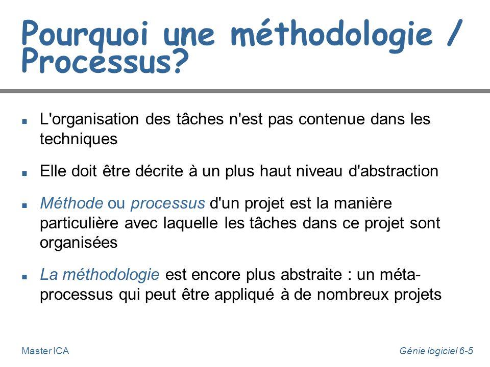 Génie logiciel 6-4Master ICA Pourquoi une méthodologie / Processus? n Les techniques (diagrammes dUML) de développement de système doivent être organi