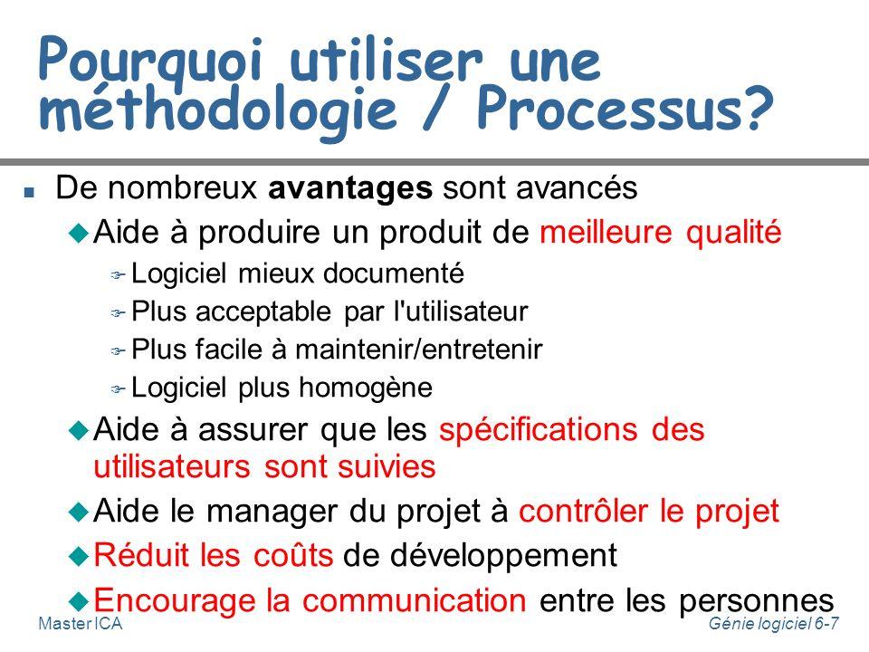 Génie logiciel 6-7Master ICA Pourquoi utiliser une méthodologie / Processus.
