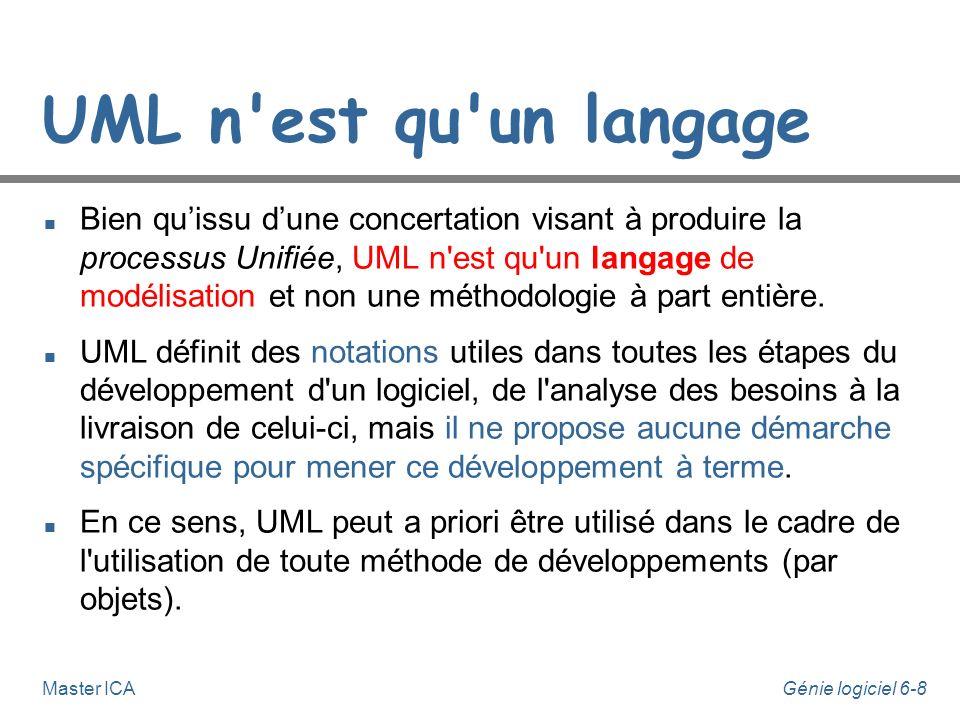 Génie logiciel 6-8Master ICA UML n est qu un langage n Bien quissu dune concertation visant à produire la processus Unifiée, UML n est qu un langage de modélisation et non une méthodologie à part entière.