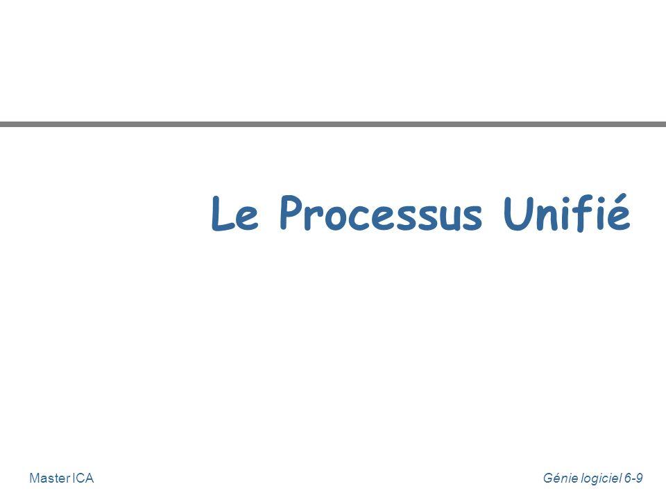 Génie logiciel 6-19Master ICA Enchaînement des activités de l analyse des besoins Architecte Concepteur dinterface Analyste système Spécificateur de use-case Ébaucher modèle u-c.