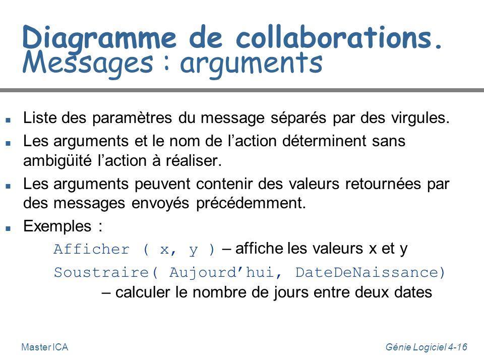 Génie Logiciel 4-16Master ICA Diagramme de collaborations. Messages : arguments n Liste des paramètres du message séparés par des virgules. n Les argu