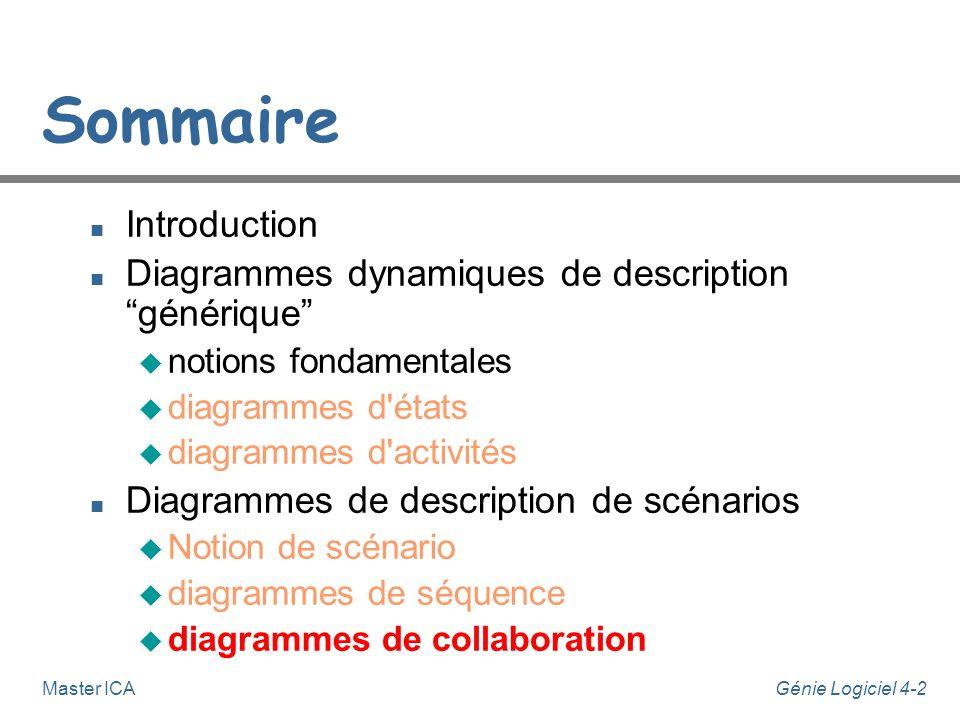 Génie Logiciel 4-2Master ICA Sommaire n Introduction n Diagrammes dynamiques de description générique u notions fondamentales u diagrammes d'états u d