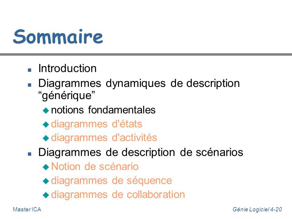 Génie Logiciel 4-20Master ICA Sommaire n Introduction n Diagrammes dynamiques de description générique u notions fondamentales u diagrammes d'états u
