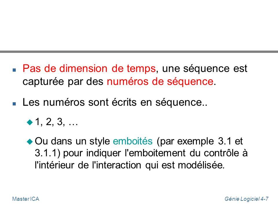Génie Logiciel 4-7Master ICA n Pas de dimension de temps, une séquence est capturée par des numéros de séquence. n Les numéros sont écrits en séquence