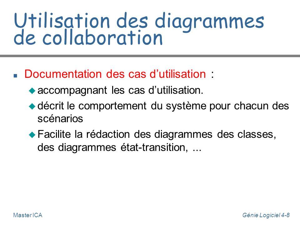 Génie Logiciel 4-9Master ICA Utilisation des diagrammes de collaboration n Documentation conceptuelle : u description du comportement de classes et dopérations.