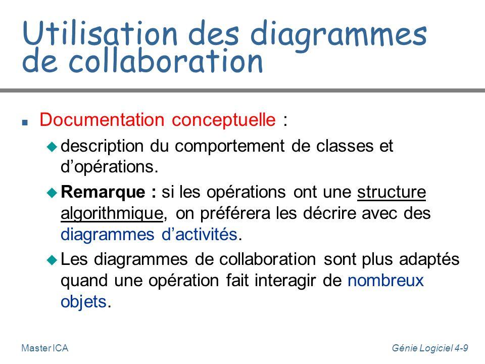 Génie Logiciel 4-10Master ICA Diagramme de collaboration gaspard : Personne: ConseilRecrutement SSII : Société : CDI Un diagramme de collaboration pour décrire le recrutement d un employé 1: proposer- Poste(p) 3: proposer- Candidat(p, gaspard) 2: rechercheCandidat(p) 4 : c o n v o q u e r ( p ) 5 : p a s s e r E n t r e t i e n ( p ) 6: évaluer(p, gaspard) 7: recruter(p, gaspard) les événements sont numérotés