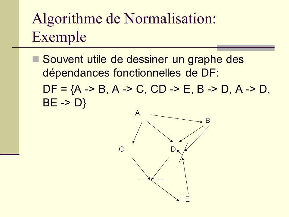Algorithme de Normalisation: Exemple Souvent utile de dessiner un graphe des dépendances fonctionnelles de DF: DF = {A -> B, A -> C, CD -> E, B -> D,