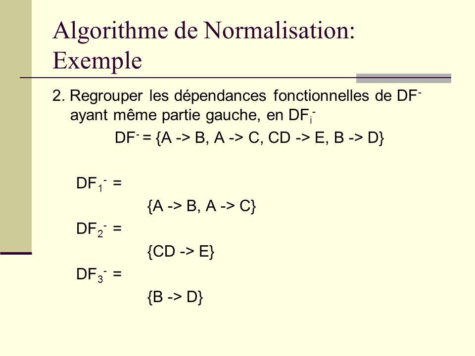 Algorithme de Normalisation: Exemple 2. Regrouper les dépendances fonctionnelles de DF - ayant même partie gauche, en DF i - DF - = {A -> B, A -> C, C