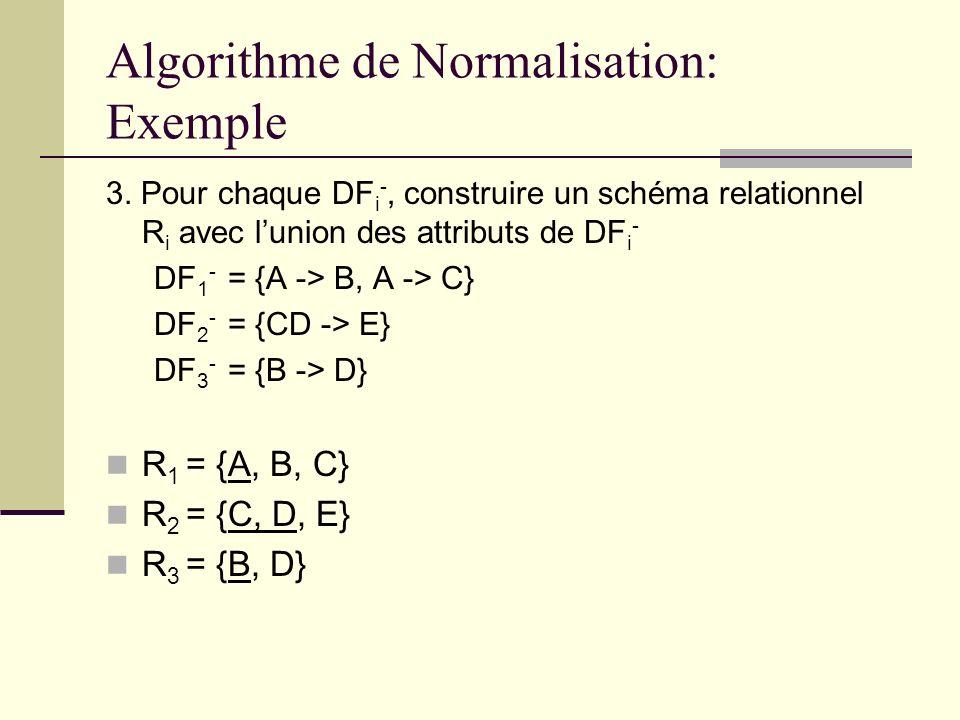 Algorithme de Normalisation: Exemple 3. Pour chaque DF i -, construire un schéma relationnel R i avec lunion des attributs de DF i - DF 1 - = {A -> B,