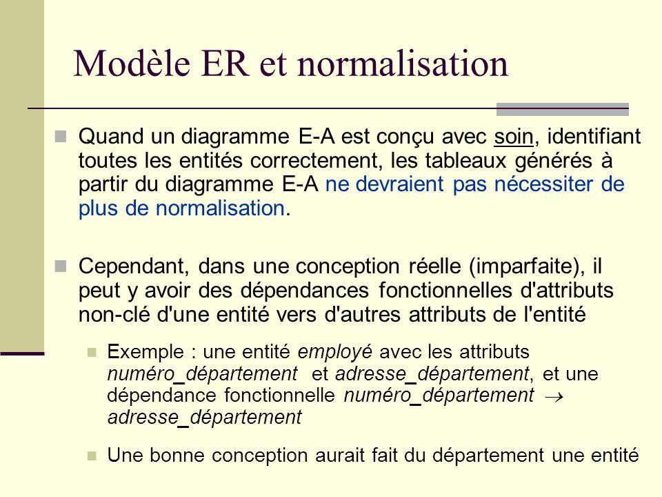 Modèle ER et normalisation Quand un diagramme E-A est conçu avec soin, identifiant toutes les entités correctement, les tableaux générés à partir du d