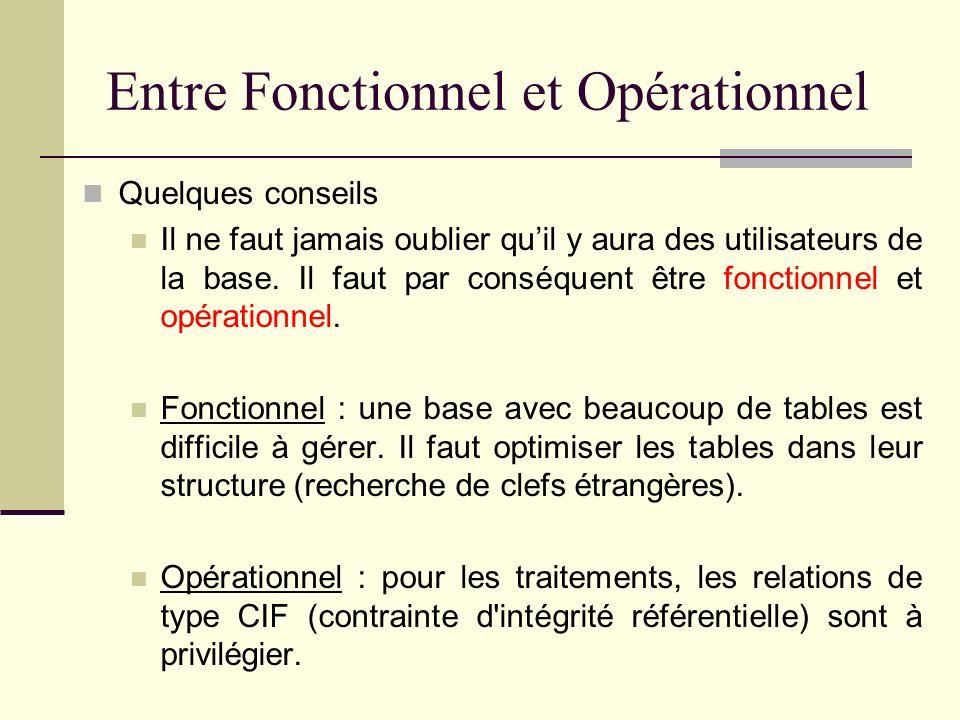 Entre Fonctionnel et Opérationnel Quelques conseils Il ne faut jamais oublier quil y aura des utilisateurs de la base. Il faut par conséquent être fon