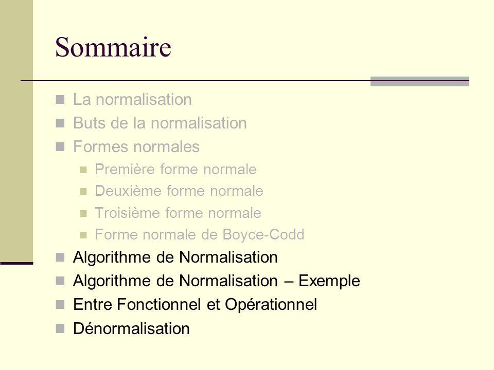 Algorithme de Normalisation: Exemple Utile: graphe des dépendances fonctionnelles de DF: A) Elimine BE -> D (car on a déjà B->D) B) Elimine A -> D (car A->B et B->D) Donc, DF- = {A -> B, A -> C, CD -> E, B -> D} A B CD E
