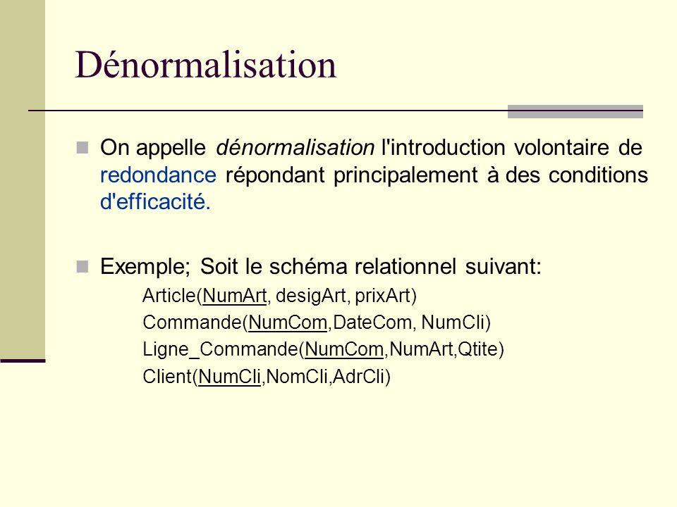 On appelle dénormalisation l'introduction volontaire de redondance répondant principalement à des conditions d'efficacité. Exemple; Soit le schéma rel