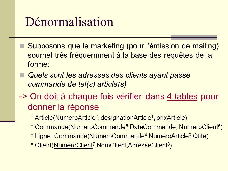 Dénormalisation Supposons que le marketing (pour lémission de mailing) soumet très fréquemment à la base des requêtes de la forme: Quels sont les adre
