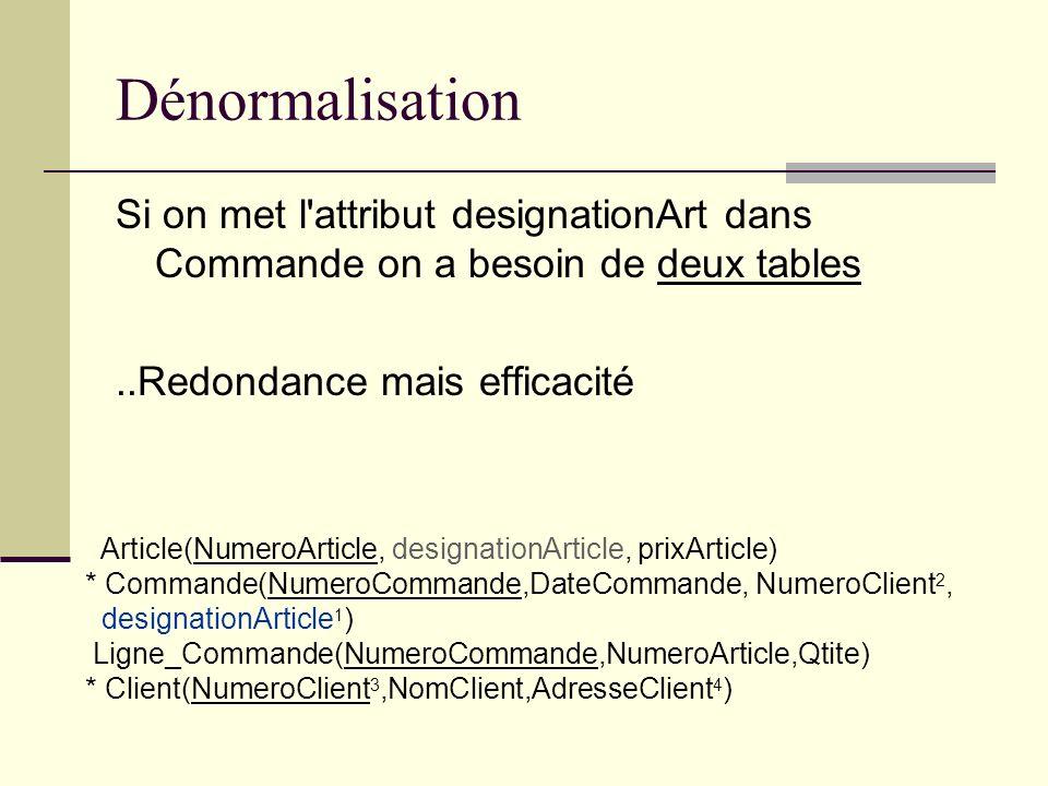 Dénormalisation Si on met l'attribut designationArt dans Commande on a besoin de deux tables..Redondance mais efficacité Article(NumeroArticle, design