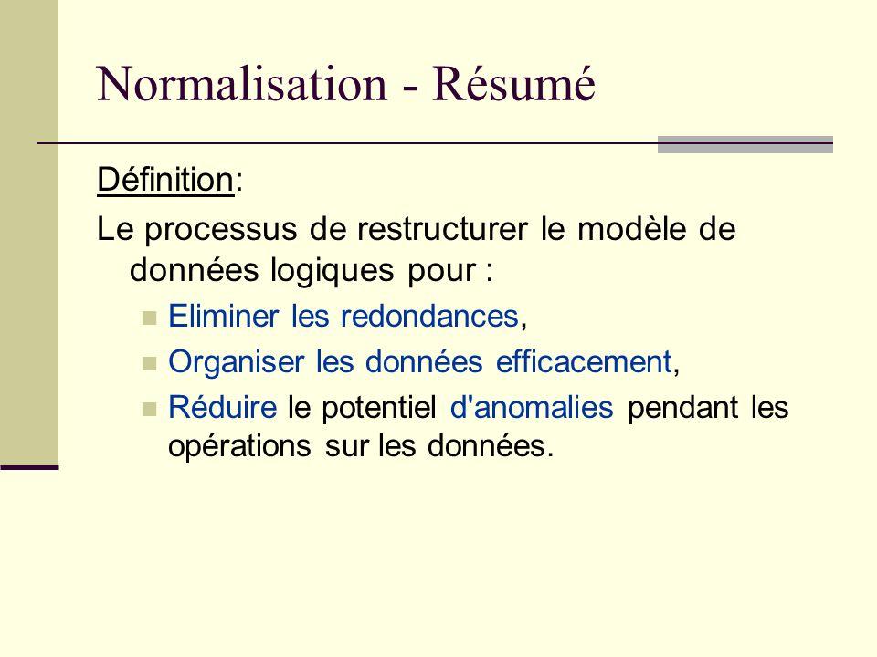 Normalisation - Résumé Définition: Le processus de restructurer le modèle de données logiques pour : Eliminer les redondances, Organiser les données e