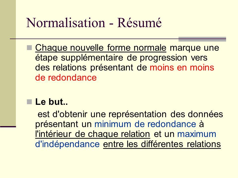 Normalisation : 3FN - Résumé Définition : troisième forme normale: Une relation est en troisième forme normale si : - elle est en deuxième forme normale ; - tout attribut n appartenant pas à une clé ne dépend pas d un attribut non clé.