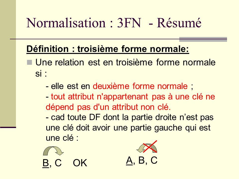 Normalisation : 3FN - Résumé Définition : troisième forme normale: Une relation est en troisième forme normale si : - elle est en deuxième forme norma
