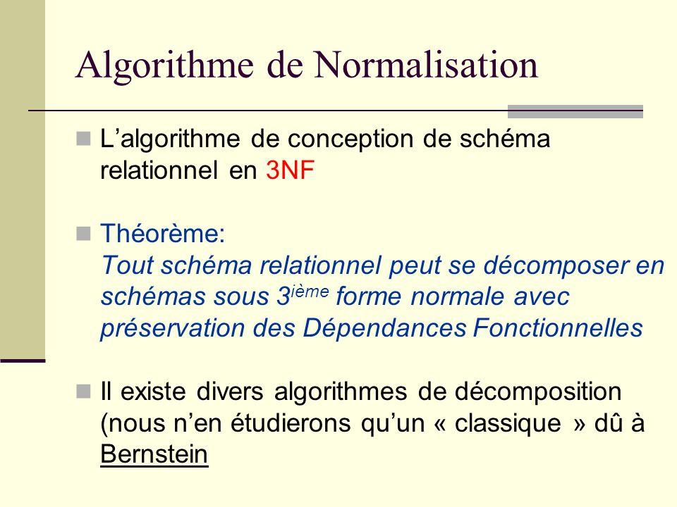 Lalgorithme de conception de schéma relationnel en 3NF Théorème: Tout schéma relationnel peut se décomposer en schémas sous 3 ième forme normale avec