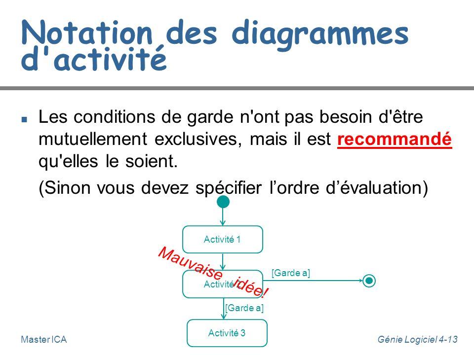 Génie Logiciel 4-13Master ICA Notation des diagrammes d'activité n Les conditions de garde n'ont pas besoin d'être mutuellement exclusives, mais il es