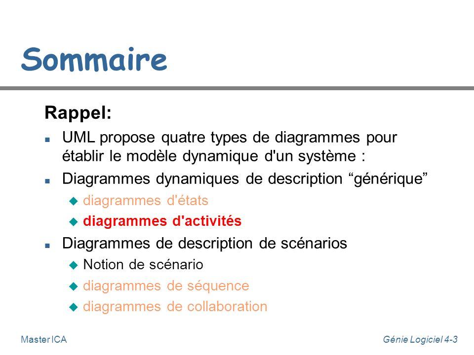 Génie Logiciel 4-3Master ICA Sommaire Rappel: n UML propose quatre types de diagrammes pour établir le modèle dynamique d'un système : n Diagrammes dy
