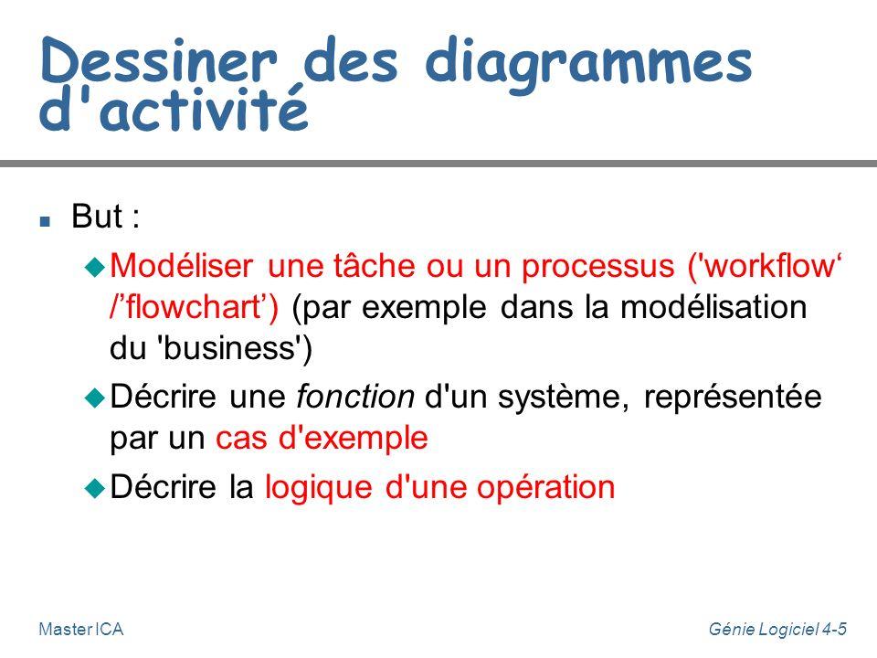 Génie Logiciel 4-5Master ICA Dessiner des diagrammes d'activité n But : u Modéliser une tâche ou un processus ('workflow /flowchart) (par exemple dans