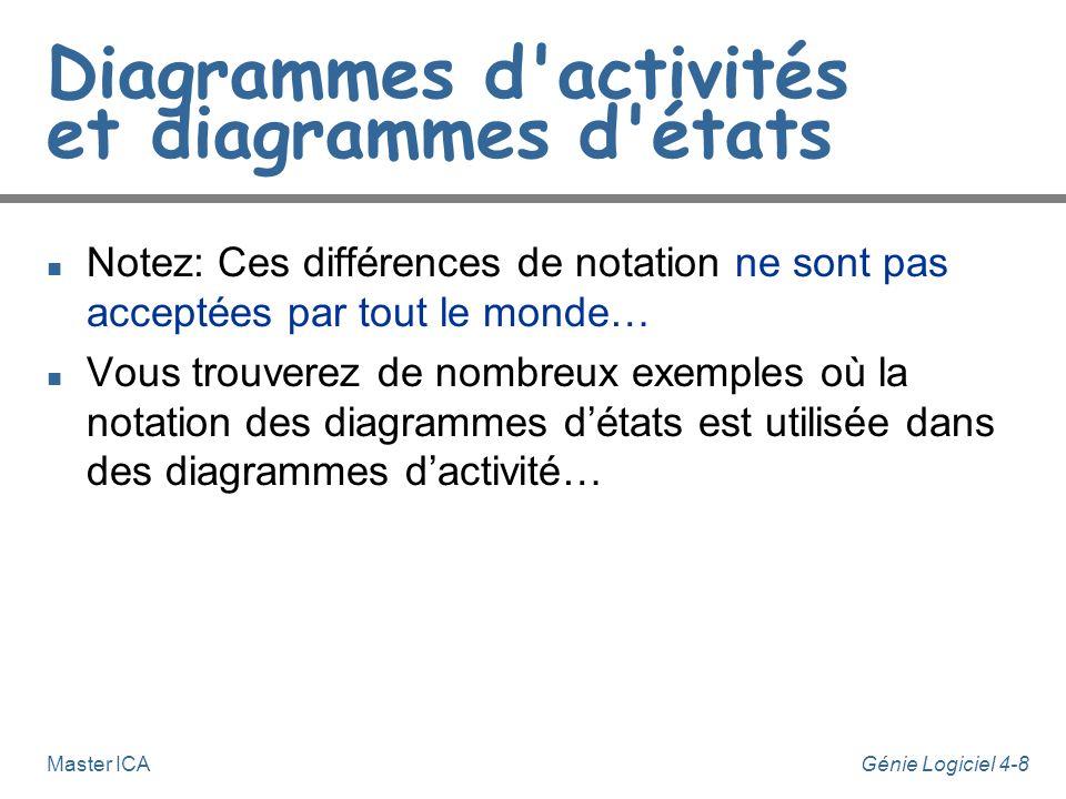 Génie Logiciel 4-8Master ICA Diagrammes d'activités et diagrammes d'états n Notez: Ces différences de notation ne sont pas acceptées par tout le monde