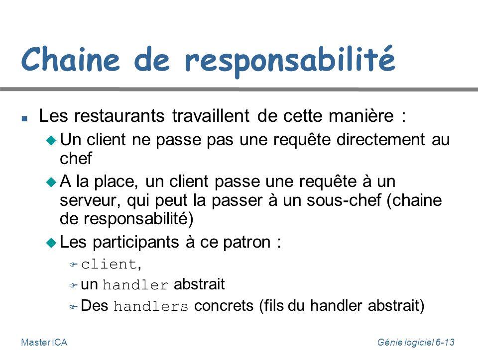 Génie logiciel 6-13 Master ICA Chaine de responsabilité Les restaurants travaillent de cette manière : Un client ne passe pas une requête directement