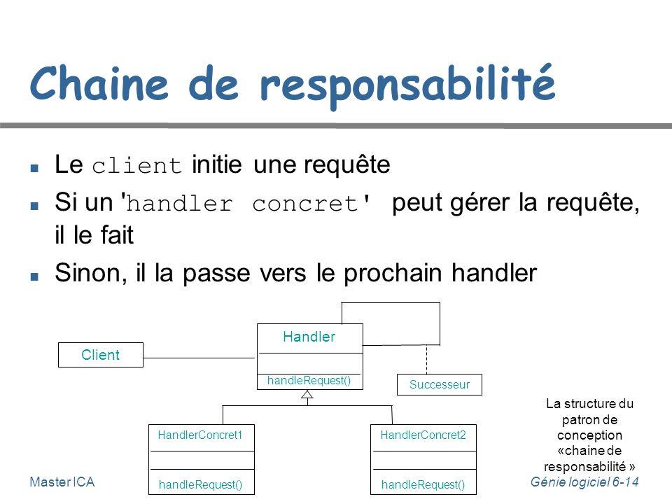 Génie logiciel 6-14 Master ICA Chaine de responsabilité Le client initie une requête Si un ' handler concret' peut gérer la requête, il le fait Sinon,
