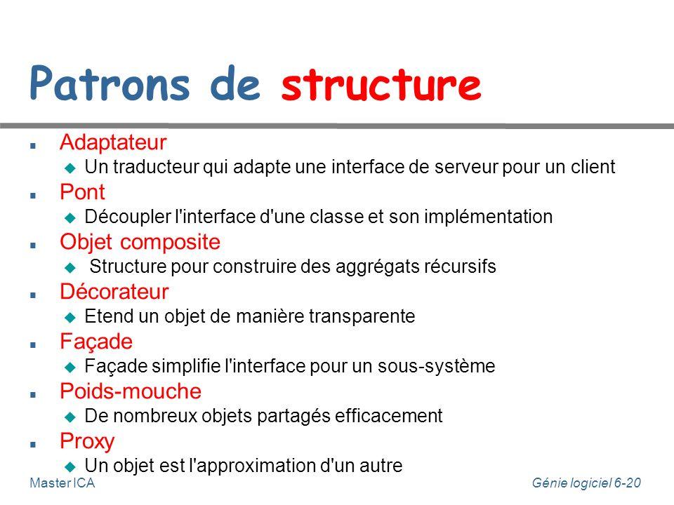 Génie logiciel 6-20 Master ICA Patrons de structure Adaptateur Un traducteur qui adapte une interface de serveur pour un client Pont Découpler l'inter