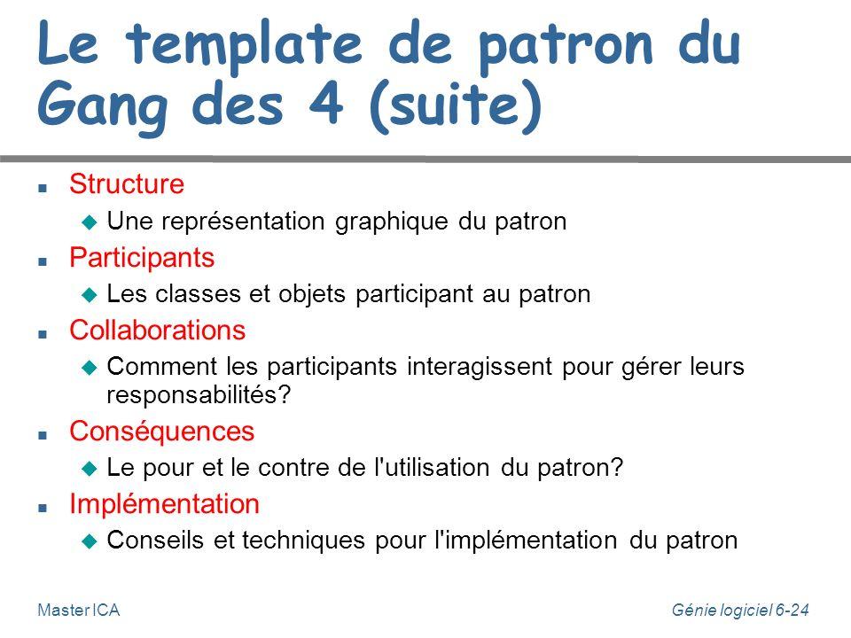 Génie logiciel 6-24 Master ICA Le template de patron du Gang des 4 (suite) Structure Une représentation graphique du patron Participants Les classes e