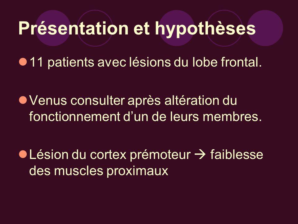 Présentation et hypothèses 11 patients avec lésions du lobe frontal. Venus consulter après altération du fonctionnement dun de leurs membres. Lésion d