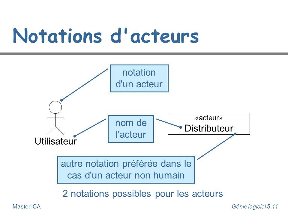 Génie logiciel 5-10Master ICA Acteurs n On peut aussi regrouper les acteurs en fonction de la finalité de leur interaction avec le système : u un acte