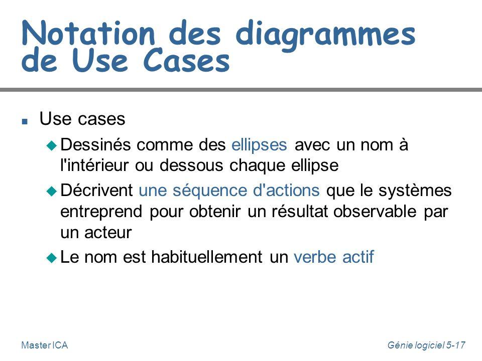 Génie logiciel 5-16Master ICA Use-cases n Un use-case est décrit : u de manière informelle (le plus généralement) par des scénarios, chacun d'eux pouv