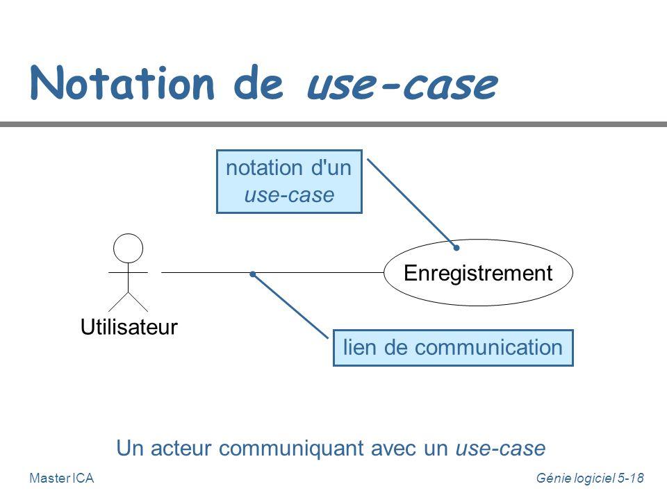 Génie logiciel 5-17Master ICA Notation des diagrammes de Use Cases n Use cases u Dessinés comme des ellipses avec un nom à l'intérieur ou dessous chaq