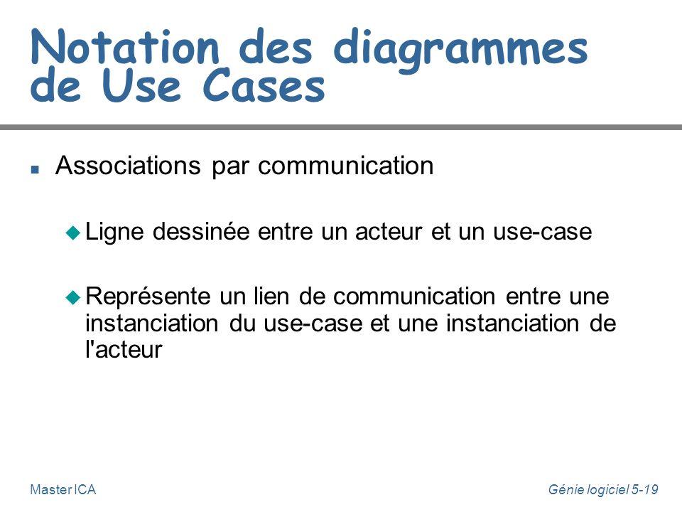 Génie logiciel 5-18Master ICA Notation de use-case Un acteur communiquant avec un use-case Utilisateur Enregistrement lien de communication notation d