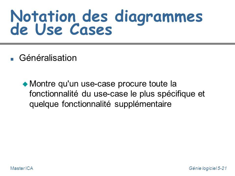 Génie logiciel 5-20Master ICA Généralisation des use-cases n Les use-cases peuvent être liés par une relation de généralisation : u
