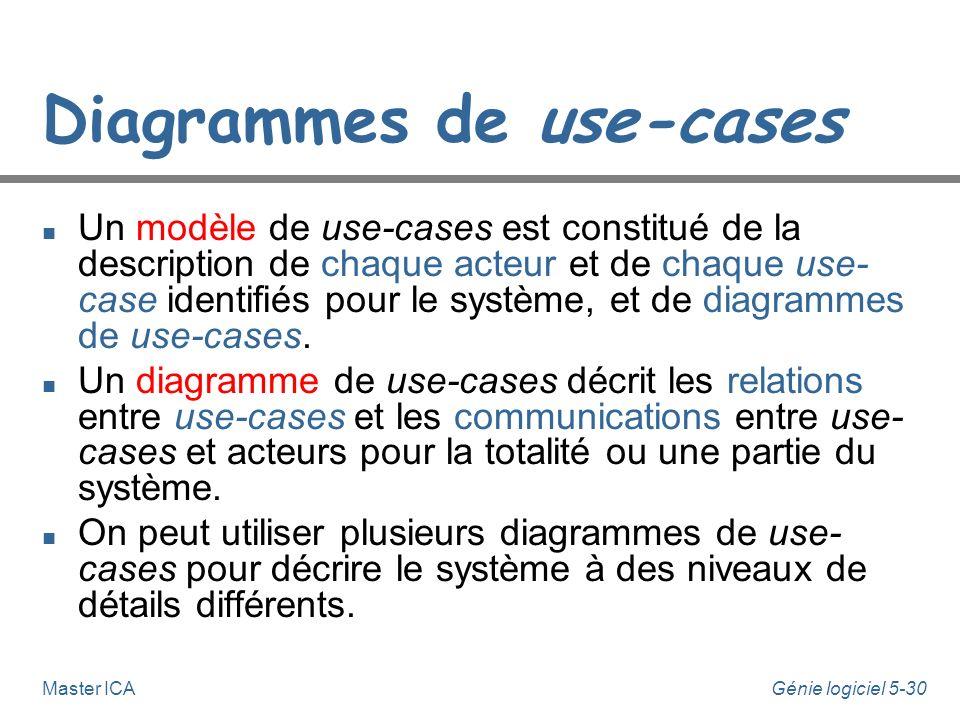 Génie logiciel 5-29Master ICA Diagrammes de Use-cases